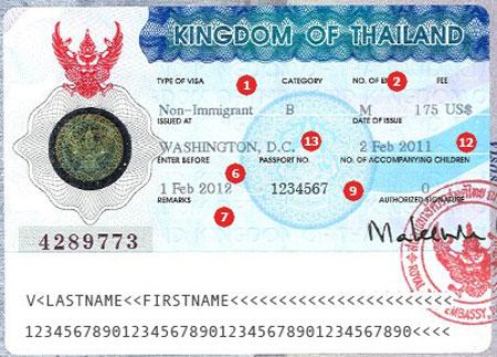 Kinh nghiệm xuất nhập cảnh Thái Lan