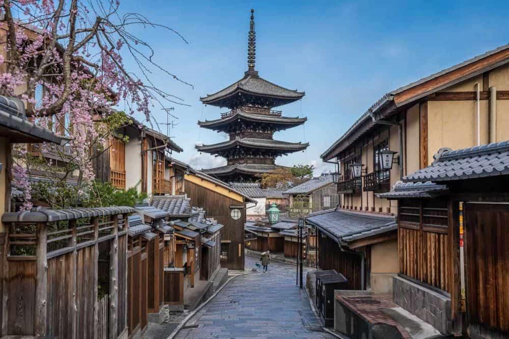 Du lịch Kyoto
